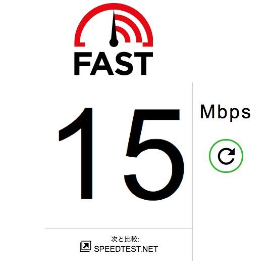 Wimax通信速度・通信制限